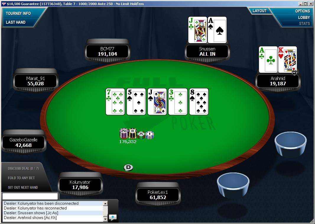 About any second poker beginner falls in these traps